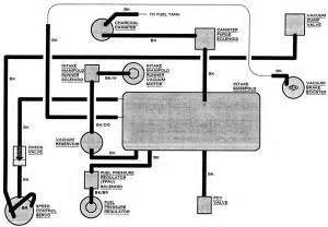 similiar 96 f150 vacuum diagram keywords in addition klr 650 wiring diagram on 96 ford f150 engine diagram