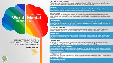 Barr Beacon School » World Mental Health Day