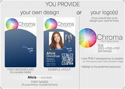 Card Layout Dimensions Standard Artwork Instantcard Smartcard