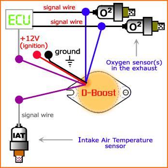 Daewoo O2 Sensor Wiring by I A 07 Polaris 800 Efi X2 Trying To Install Dyno
