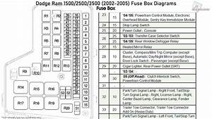 Dodge Ram 1500  2500  3500  2002-2005  Fuse Box Diagrams