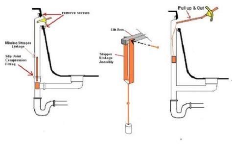 Bathroom  Replace Bathtub Drain Tub Drain Types' How To