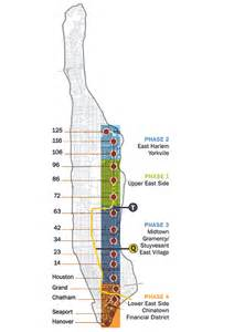NYC Second Avenue Subway Phases
