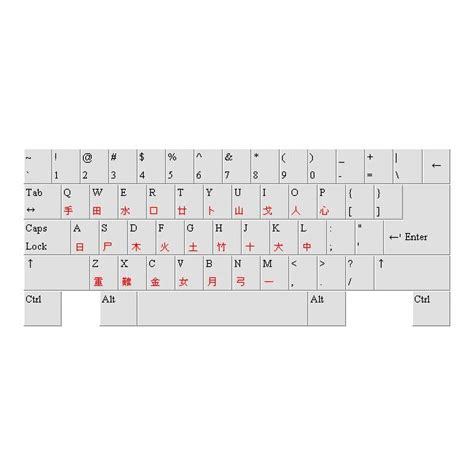 how to type in chinese install mandarin keyboard lotteryrevizion