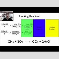 Limiting Reactants And Percent Yield Youtube