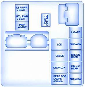 Buick Enclave 2014 Relay Side Fuse Box  Block Circuit Breaker Diagram  U00bb Carfusebox