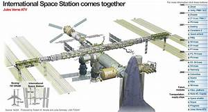 International Space Station Diagram Gallery