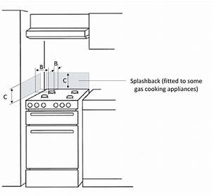 Standard Height For Range Hood Installation  Kitchen Cabinet Height Above Countertop