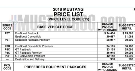 mustang price list msrp  invoice  mustang