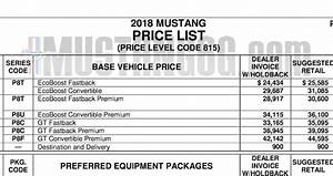 2018 mustang price list msrp and invoice 2015 mustang With 2017 mustang invoice price