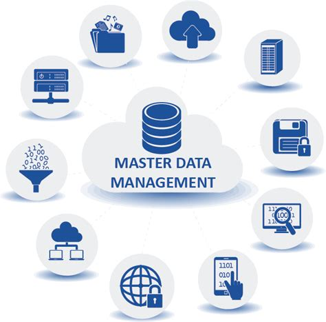 master data management  benefits  mdm pacific