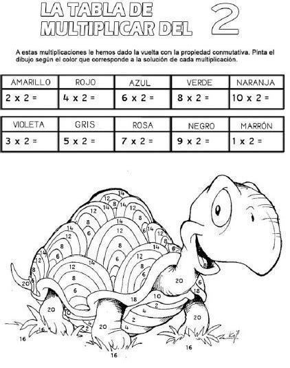 compartimos estas interesantes tablas de multiplicar con excelentes actividades para que