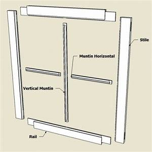 Roy Underhill's Scribed Window Sash - FineWoodworking