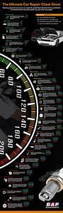 Infographic  The Ultimate Car Repair Cheat Sheet