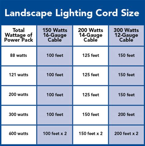 low voltage led landscape lighting wiring low voltage transformer wiring low free engine image for