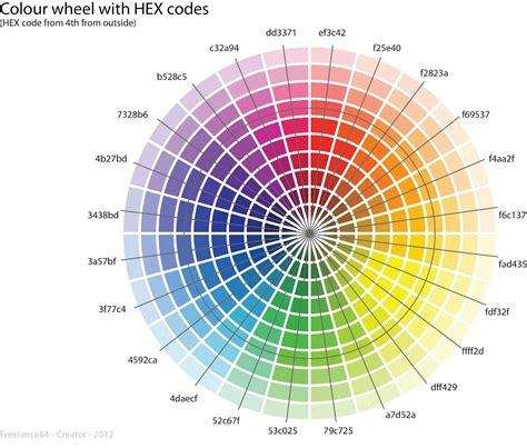 color wheel paint coupons by sabina m photoshop hex color codes hex codes color schemes design