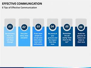 Effective Communication Powerpoint Template