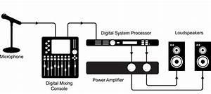 how to set up pa system diagram imageresizertoolcom With sound equipment