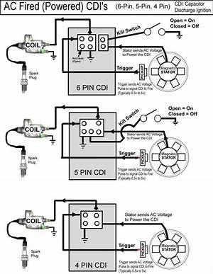 Basic Cdi Wiring Diagram 25621 Netsonda Es
