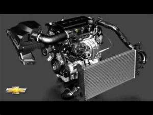Ecotec 1 4l I-4 Vvt Turbo  Luj  Engine Animation