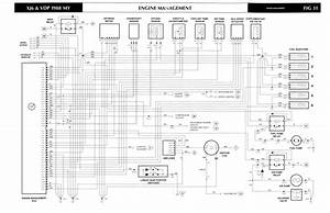 Gmc T7500 Wiring Diagram Ecu
