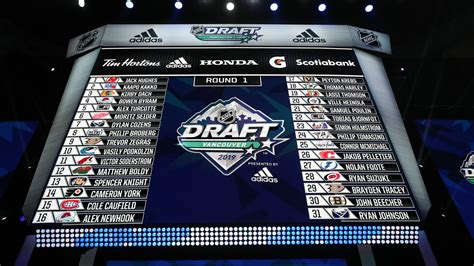 nhl draft picks  complete list  results  rounds