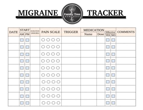 tracking migraines for the home headache treatment