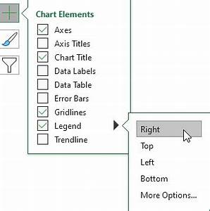 Create Charts In Excel Easy Excel Tutorial
