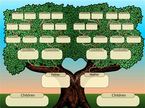 How to make a family tree template. Where can you find a printable family tree template?
