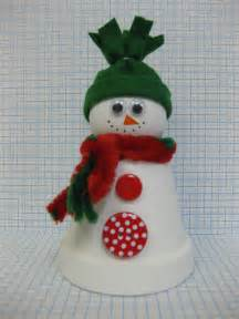 Flower Pot Snowman Craft