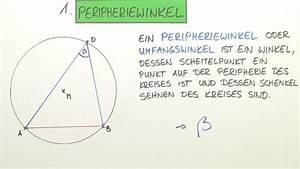 Umfang Berechnen Kreis Online : winkel am kreis mathematik online lernen ~ Themetempest.com Abrechnung