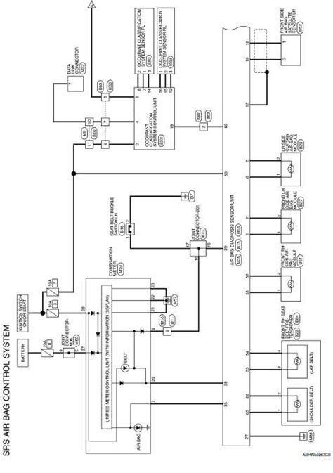 wiring diagram for airbag switch box nissan sentra service manual wiring diagram srs airbag