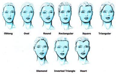 cosettes beauty pantry quiz whats  face shape