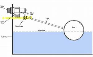 Image Result For Water Tank And Pump Installation With