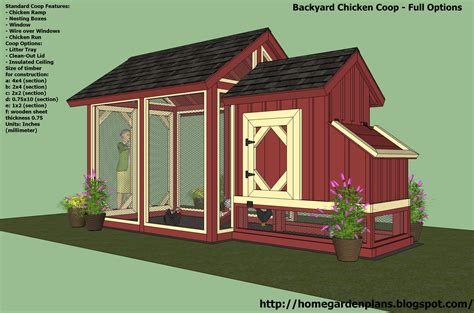 Chicken Coop Plans Construction