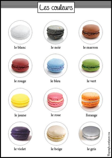 livre de cuisine pdf les 25 meilleures idées de la catégorie fle sur conversation en français et la
