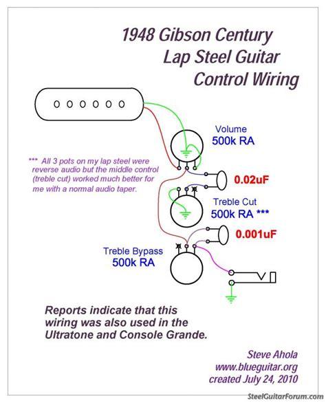 Diagnosing Odd Behaviour Year Old Lap Steel