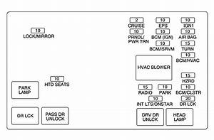 2006 Chevy Equinox Lt Need Fuse Panel Diagram From Under