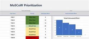 Burndown Chart Advanced Moscow Prioritization Excel Template Agile
