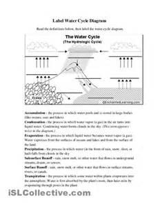 Label Water Cycle Diagram Worksheet