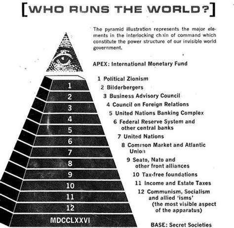 Illuminati Symbols And Meanings Top 10 Illuminati Symbols Signs And Their Meanings
