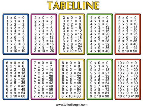 free multiplication printable table asilo e scuola per