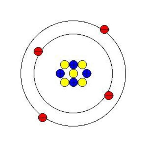 Beryllium Protons by Bohr Model Of The Element Beryllium Other Interesting