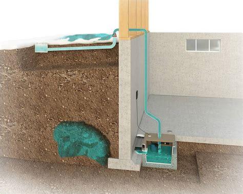 should i drylock basement floor drain tile basement system new basement ideas