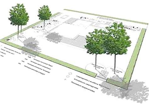 Garten Gestalten Leicht Gemacht by Gartenplanung Leicht Gemacht