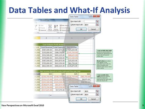 excel what if analysis data table tutorial 10 performing what if analyses ppt video