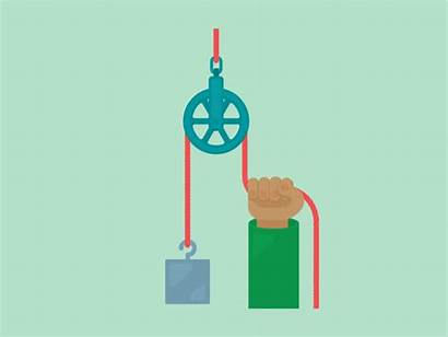 Simple Machines Lever Pulley Dribbble Screw Wedge