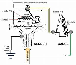Gauges  Instruments And Switches  U2013 Valve Chatter