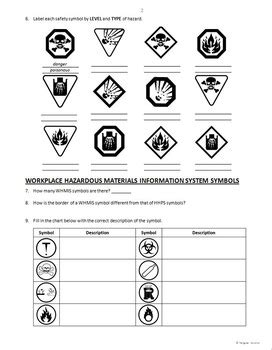 Lab Safety  Powerpoint Worksheet {editable} By Tangstar Science