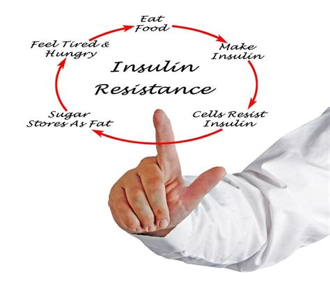 insulin resistance   symptoms